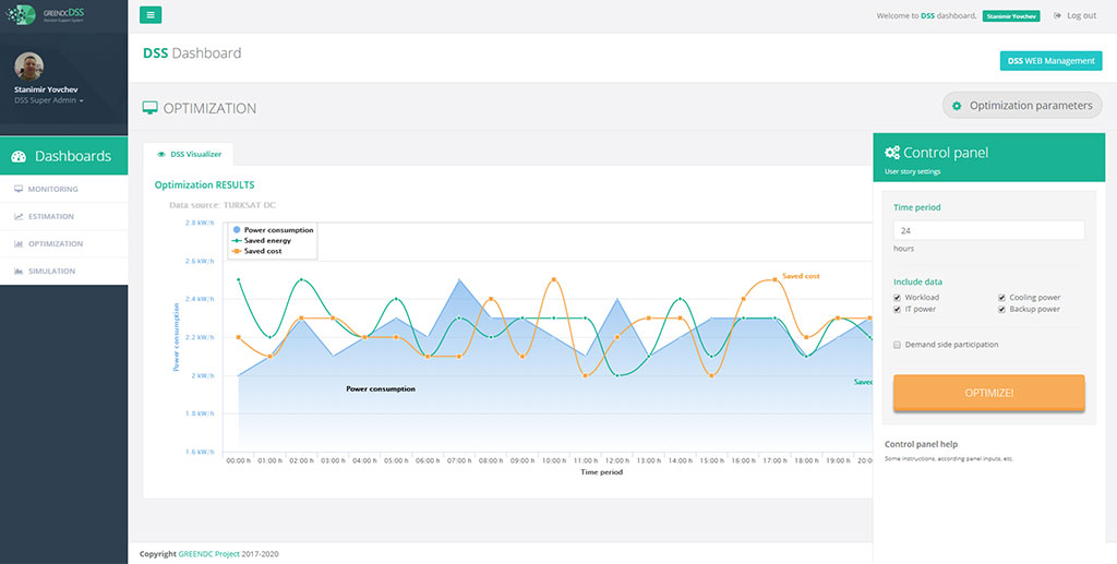 DSS - OPTIMIZATION dashboard